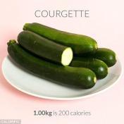 calorific-app-reveals-200-calories